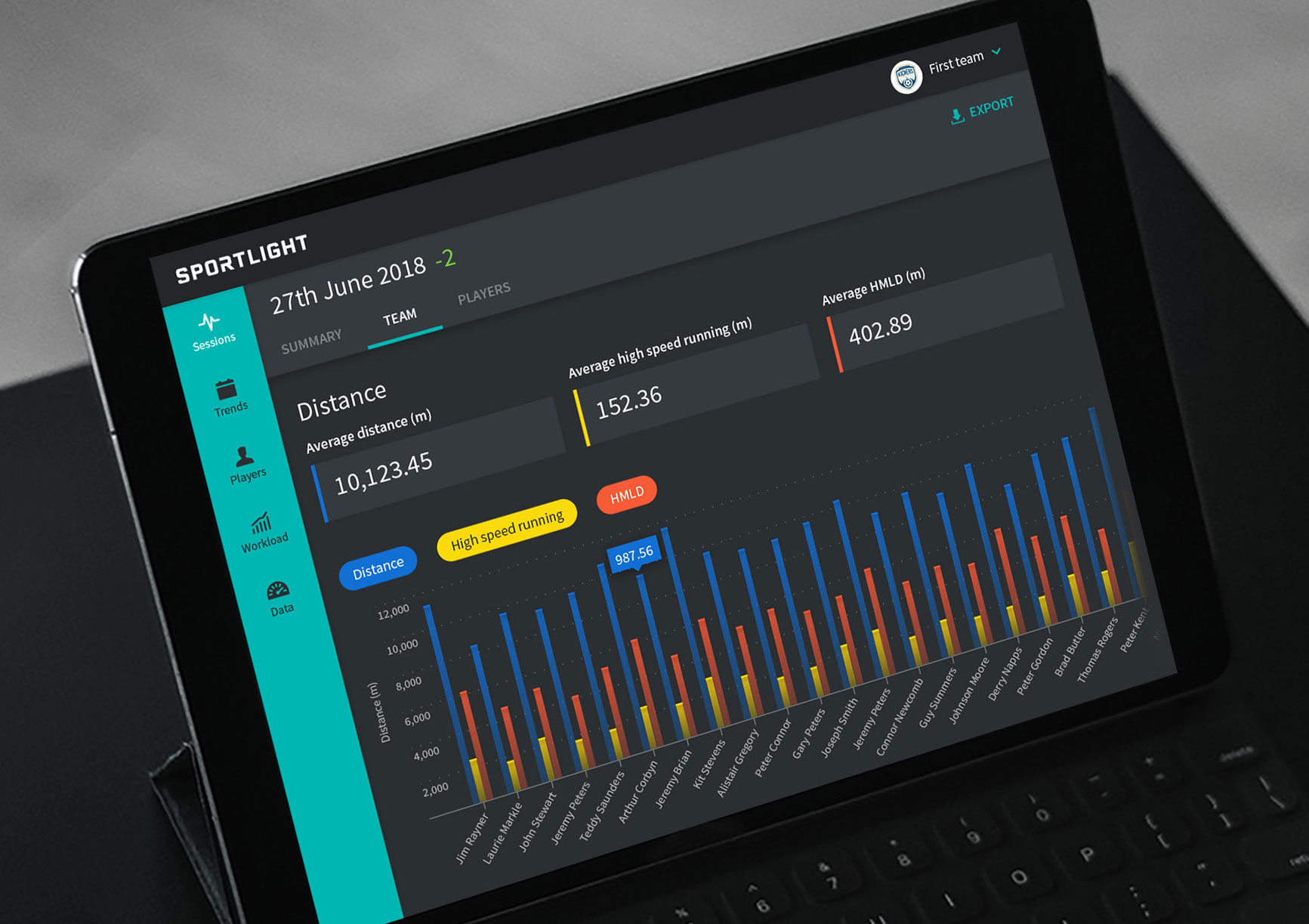 Sports analytics application design on iPad